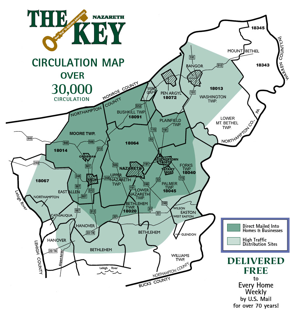 The Nazareth Key circulation